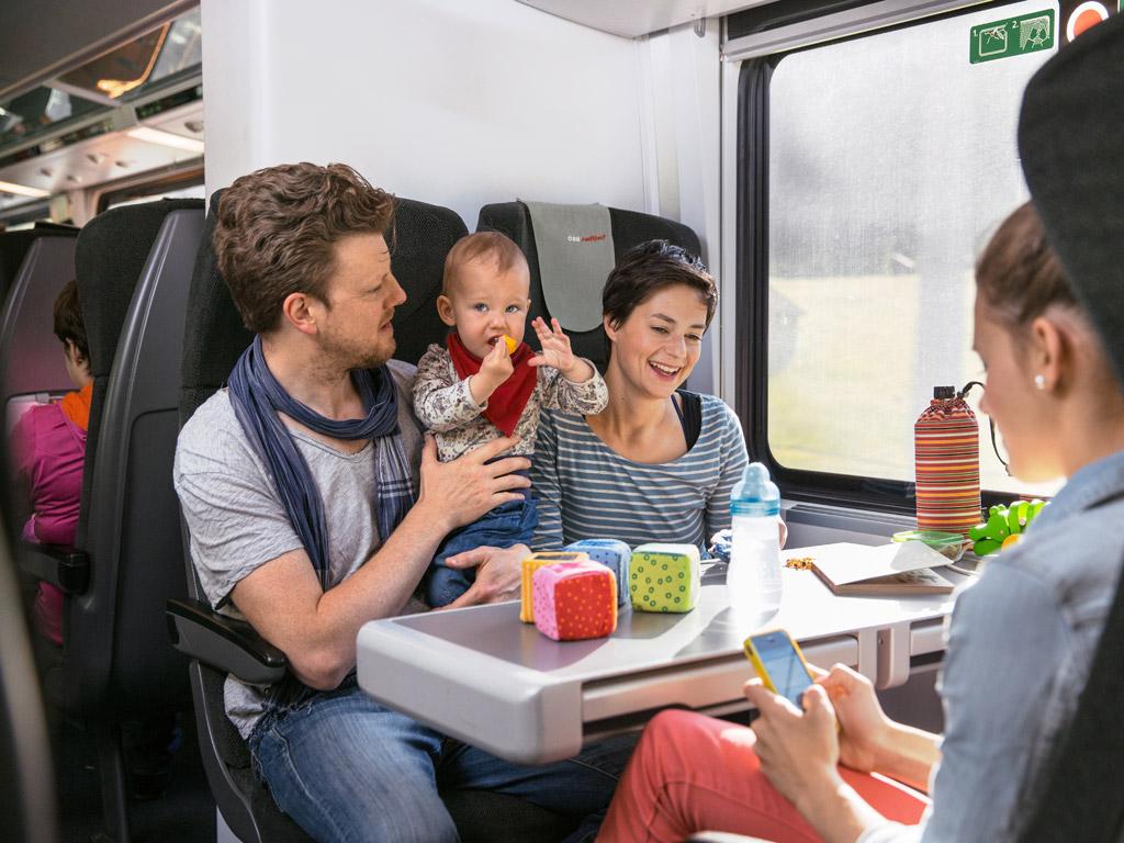 Картинки в поездку на поезде, юбилеем лет